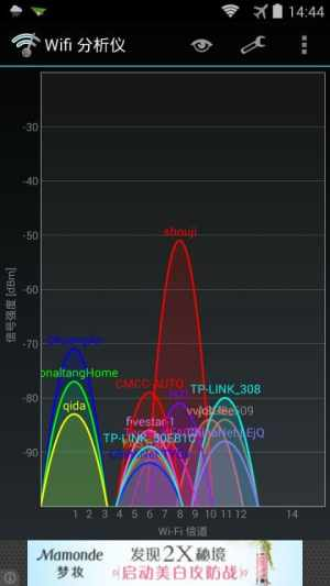 Wifi分析仪 Wifi Analyzer  v20082截图